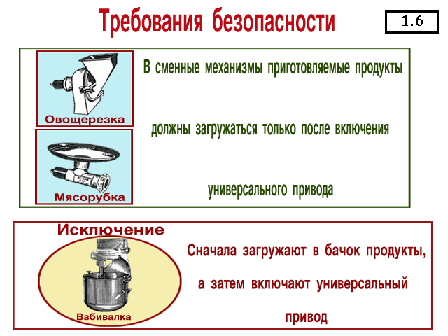 Инструкции по охране труда на предприятиях общественного питания